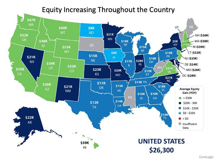 Equity Increase Throughout The Country