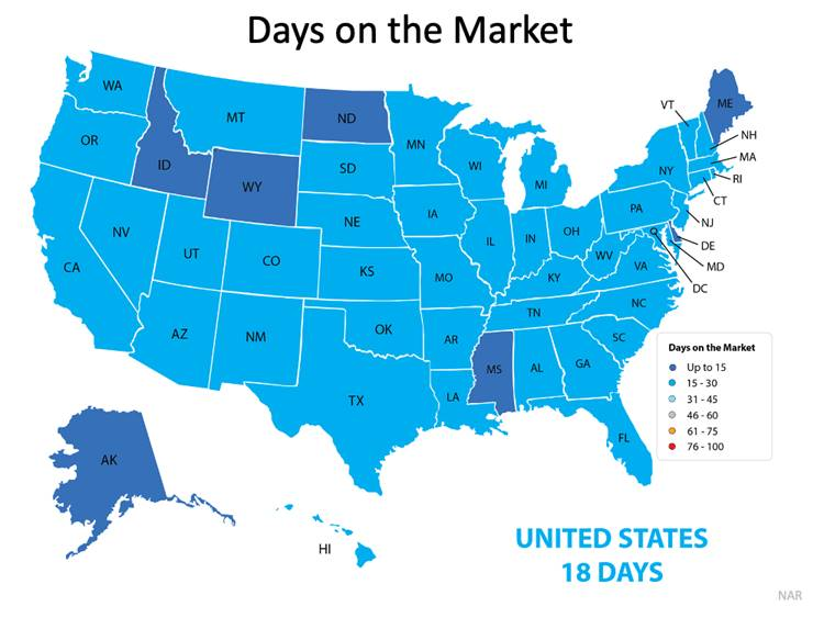 Graph Days On The Market