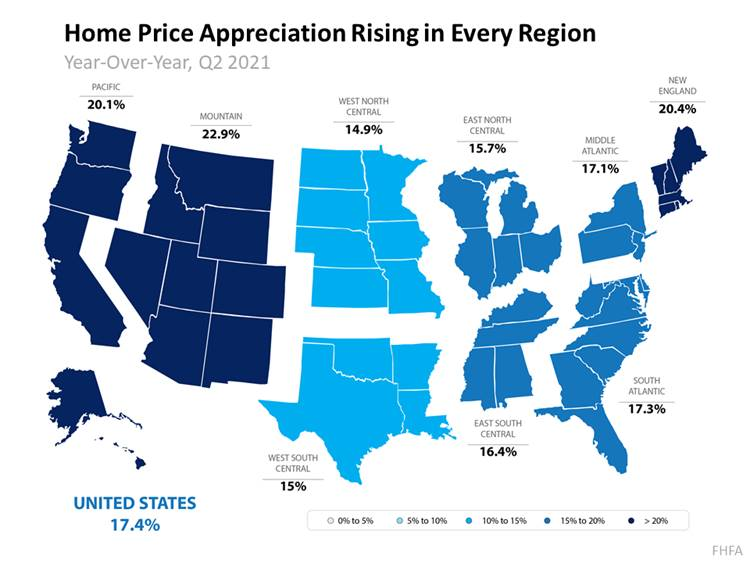 Home Price Appreciation Rising In Every Region [INFOGRAPH]